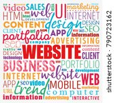 website word cloud collage ...