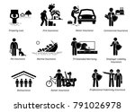 general insurance protection.... | Shutterstock . vector #791026978