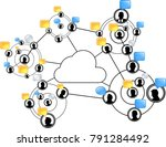 social media network... | Shutterstock . vector #791284492