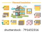 construction work thermal... | Shutterstock .eps vector #791652316