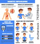 illnesses diabetes infographic... | Shutterstock . vector #792598648