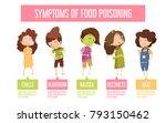 children food poisoning signs... | Shutterstock . vector #793150462