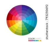 useful colour wheel guide with... | Shutterstock .eps vector #793250692