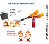 fire extinguisher types. dry... | Shutterstock . vector #793332106