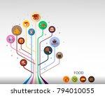 food flat icon concept. vector... | Shutterstock .eps vector #794010055