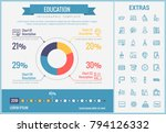 education infographic template  ... | Shutterstock .eps vector #794126332