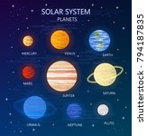 set of planets of solar system. ...   Shutterstock .eps vector #794187835