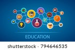 education flat icon concept.... | Shutterstock .eps vector #794646535