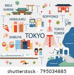 Tokyo Travel Map In Flat...
