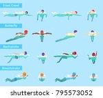 swimming vector swimmer...   Shutterstock .eps vector #795573052