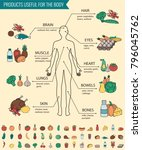 healthy food for human body.... | Shutterstock .eps vector #796045762