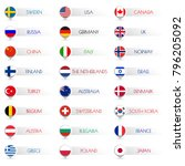 flag icon set. circle country... | Shutterstock .eps vector #796205092