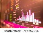 red stock exchange market graph ... | Shutterstock . vector #796252216