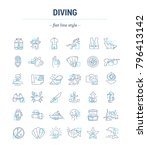 vector graphic set. isolated... | Shutterstock . vector #796413142