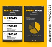 monthly budget app ui ux...