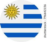 uruguay flag vector round flat... | Shutterstock .eps vector #796642156
