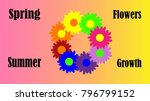 a circle of colorful spring or... | Shutterstock .eps vector #796799152