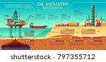vector oil industry business... | Shutterstock .eps vector #797355712