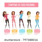 food poisoning signs and... | Shutterstock . vector #797388016