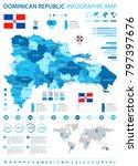 dominican republic infographic... | Shutterstock .eps vector #797397676