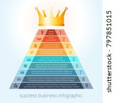 infographic success business... | Shutterstock .eps vector #797851015