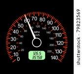 car speedometers for racing... | Shutterstock .eps vector #79823569