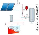 solar energy scheme.   Shutterstock .eps vector #82040899