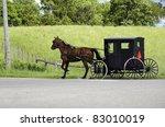 Amish  Mennonite  People Ridin...