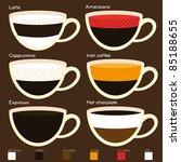 Coffee Set Types