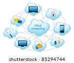 cloud computing concept design | Shutterstock .eps vector #85294744