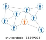 social networking between... | Shutterstock .eps vector #85349035