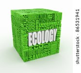 What is a Ecology. The concept of the words on white isolated background. 3d - stock photo