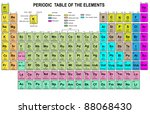 periodic table of the elements...   Shutterstock .eps vector #88068430