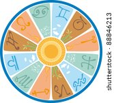 signs of the zodiac and the... | Shutterstock .eps vector #88846213