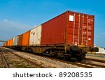 Container Loaded On Train...
