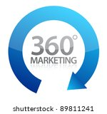 360 degrees marketing illustration design on white - stock photo