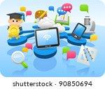 tablet pc  education cloud...