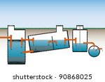 wastewater treatment | Shutterstock .eps vector #90868025