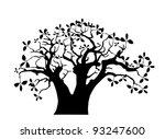 baobab | Shutterstock .eps vector #93247600