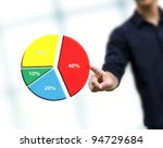 Hand point the chart of market share - stock photo