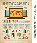 retro vector set of infographic ... | Shutterstock .eps vector #94916356