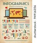 Retro Vector Set Of Infographi...