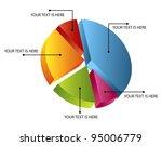 3d pie chart | Shutterstock .eps vector #95006779