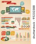 retro infographics set. world... | Shutterstock .eps vector #95232388