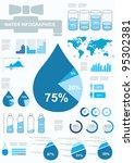 Water Infographics. ...