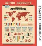 retro vector set of infographic ...   Shutterstock .eps vector #95659939