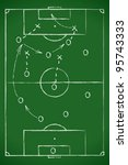 Soccer tactic table