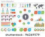 human infographic vector... | Shutterstock .eps vector #96269579