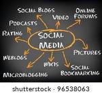 conceptual hand drawn social... | Shutterstock .eps vector #96538063
