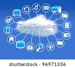 cloud computing concept  ... | Shutterstock .eps vector #96971336